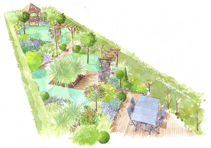 amenagement jardin en longueur - le spécialiste de la décoration ...