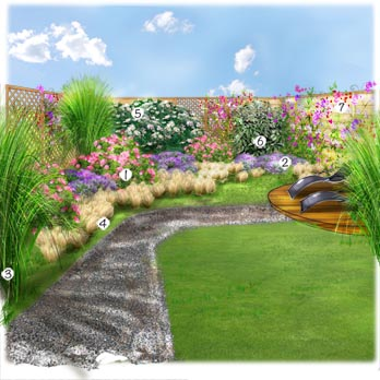 amenagement jardin facile