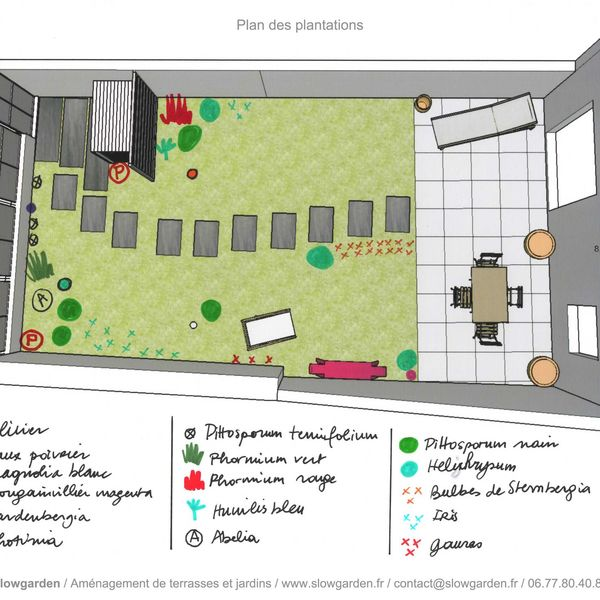 amenagement jardin plan - le spécialiste de la décoration ...