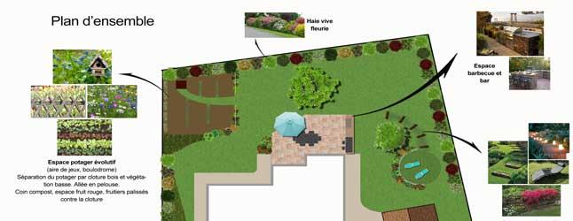 Amenagement Jardin Plan Le Specialiste De La Decoration