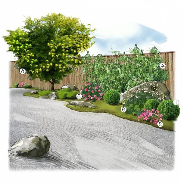 Amenagement Jardin Zen Le Specialiste De La Decoration
