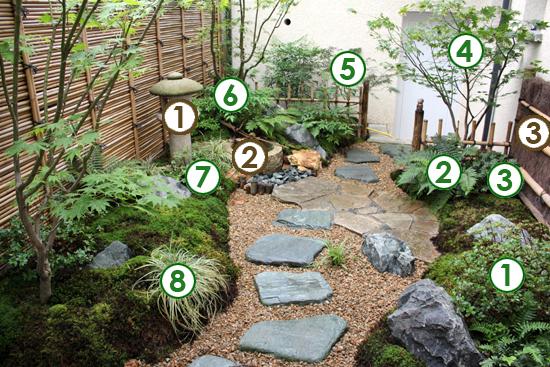 idee jardin a l\'ombre - le spécialiste de la décoration ...