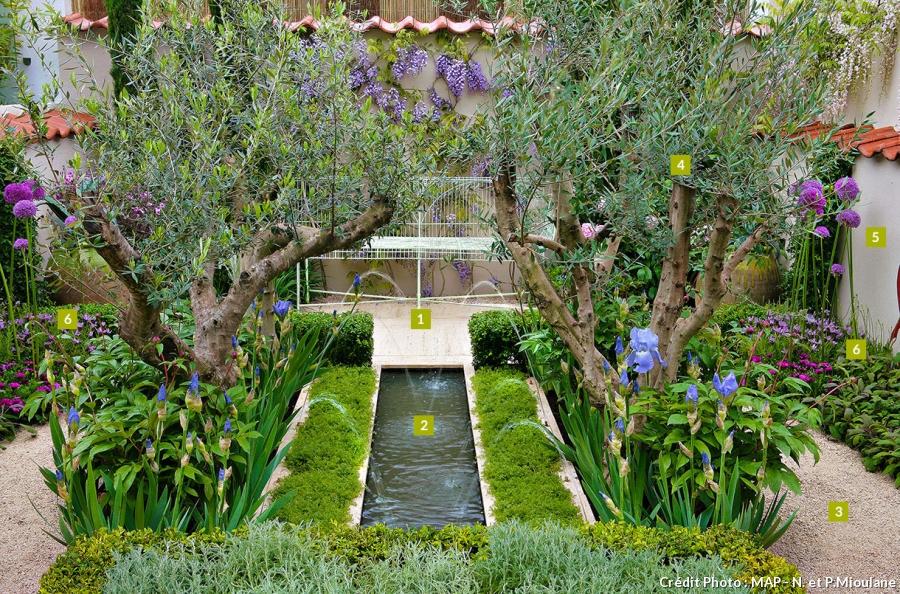 idee jardin plein soleil