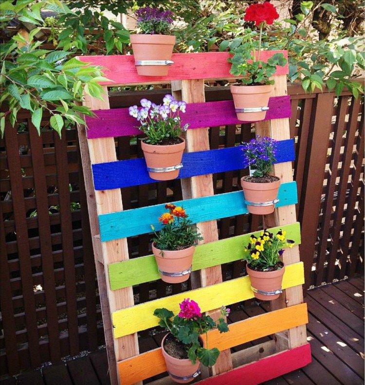 idee jardin bricolage - le spécialiste de la décoration ...